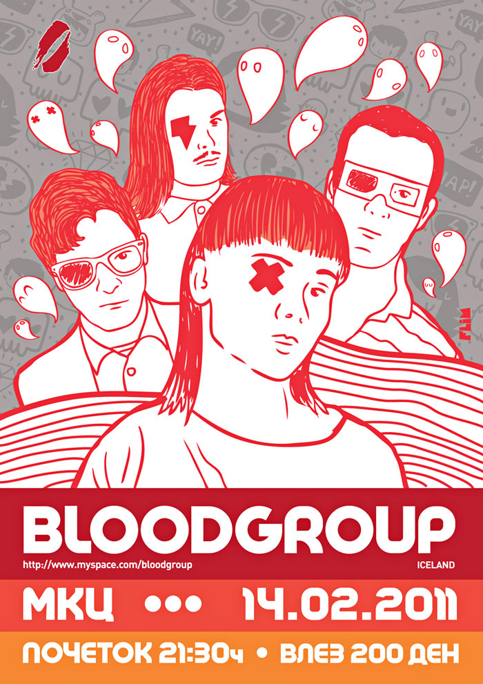 Bloodgroup